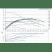 Циркуляционный насос ALFA2 25-60, 180мм, Grundfos-2